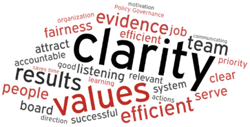 word-cloud-key-messages